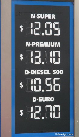fuel prices in Argentina