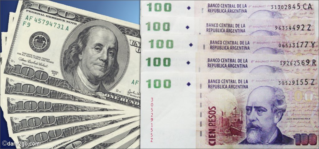 Blue Dollar buys more Argentinian Pesos